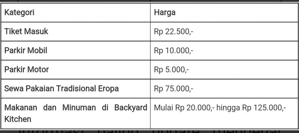 Harga tiket Farmhouse Lembang terupdate 2019