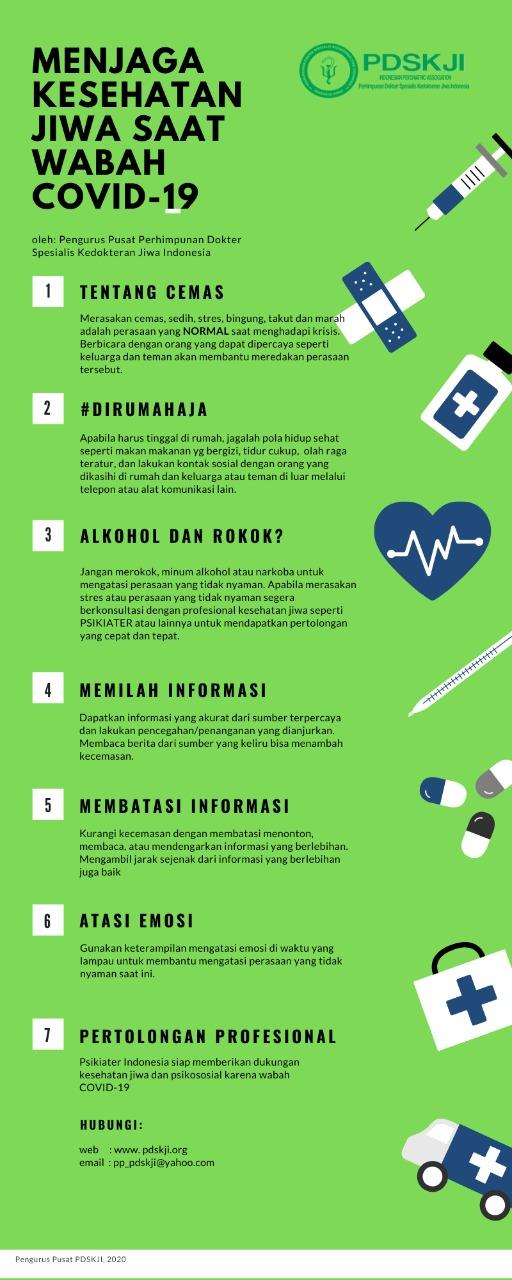 Menjaga Kesehatan Jiwa saat wabah COVID-19
